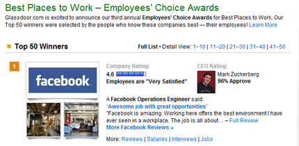 best-places-to-work-glassdoor-2011