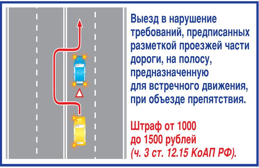 Правила дорожного движения 2019 объезд препятствия
