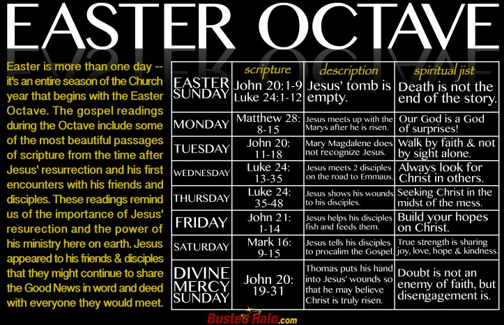 Easter Octave