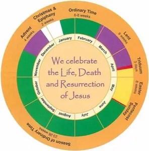 liturgical calendar 2018 2019