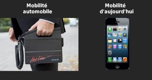 comparaison-mobilite