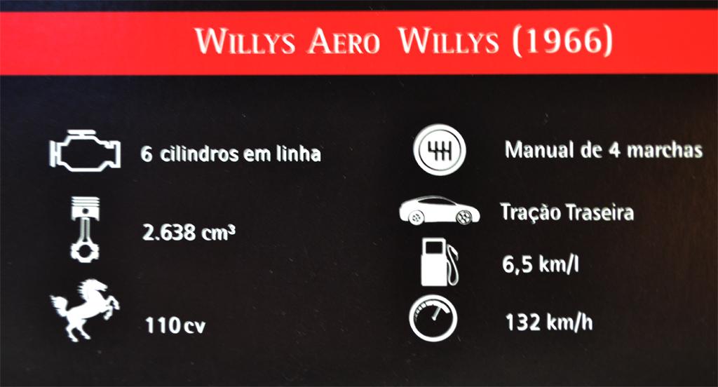 Willys Aero Willys 1966_6