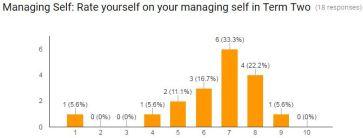 managing-2