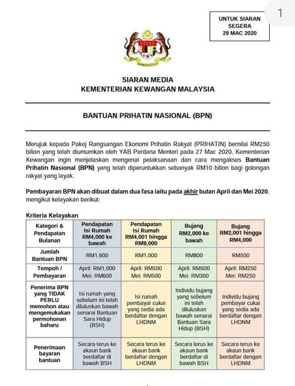 BPN Mula Dibayar 06 April 2020