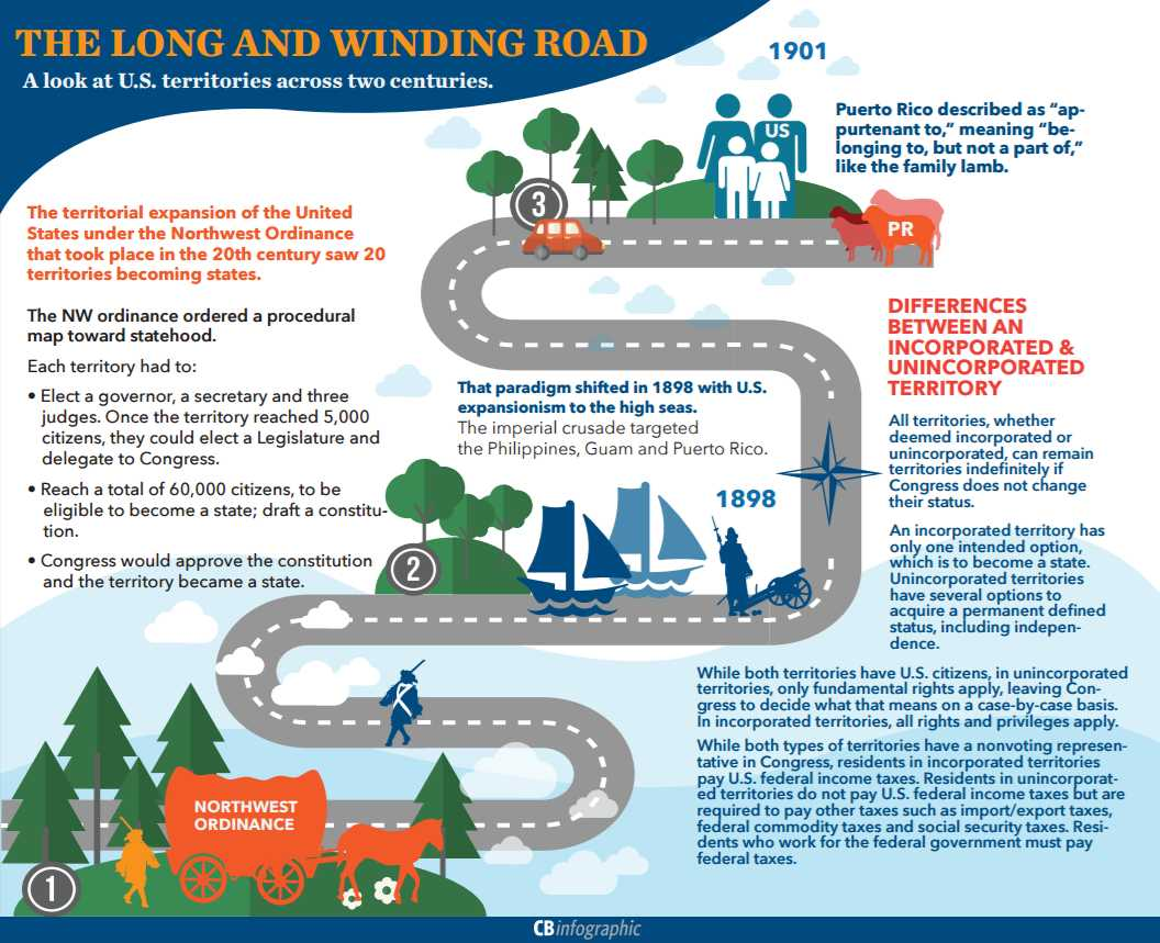 long-and-winding-road