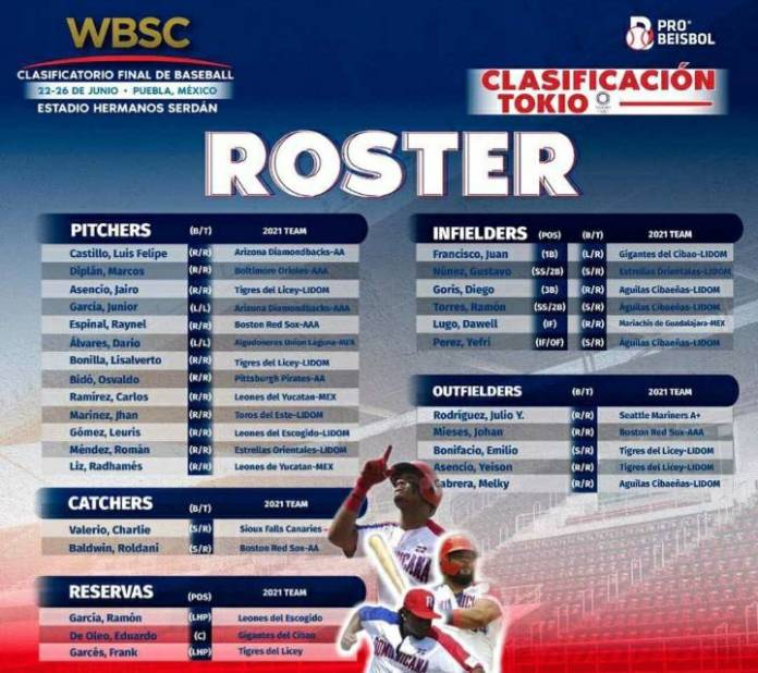 Roster Rep. Dominicana Beisból