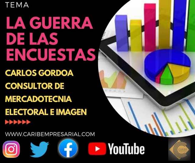 """""""La guerra de encuestas"""" con Carlos Gordoa, consultor de marketing electoral e Imagen"""