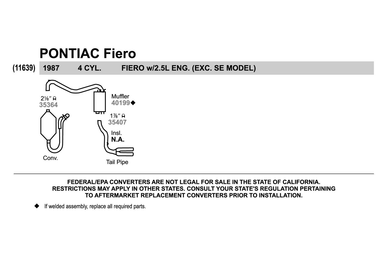 Fiero Tail Wiring Diagram