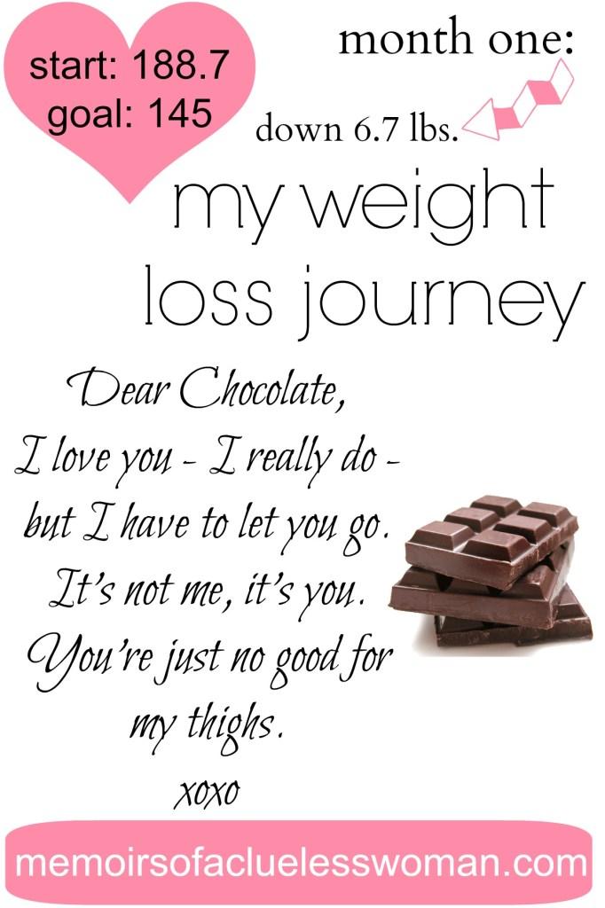 I love you chocolate...