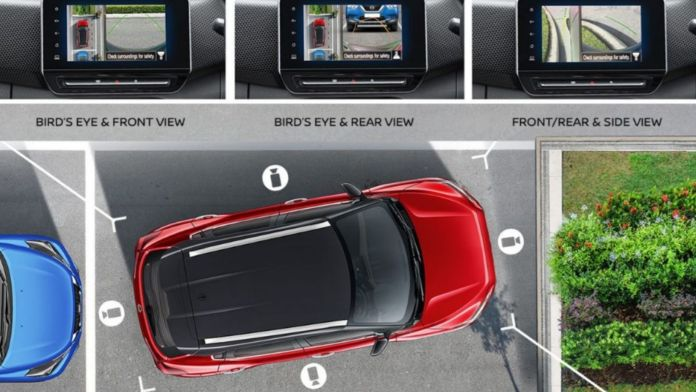 360-Degree View Camera in Car