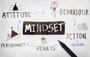 Secret of Success - 1 - Mindset