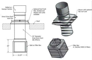 paint booth roof exhaust fan systems