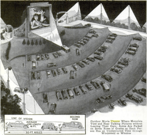 Line drawing of the first drive-in theater