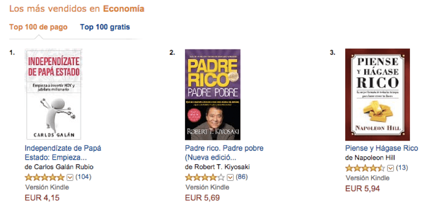 Cómo conseguí ser el autor económico más vendido en Amazon… con 23 años