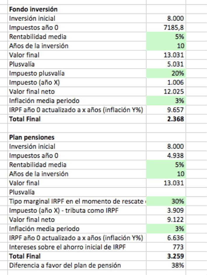 analisis-planes-2