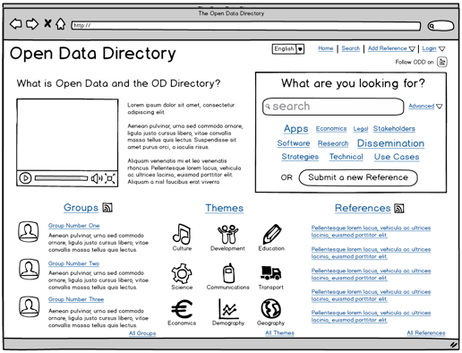 The Open Data Directory