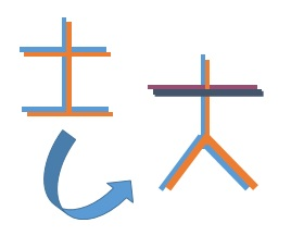 renovación simbología neurodinámica osteon fisioterapia carlos lopez cubas