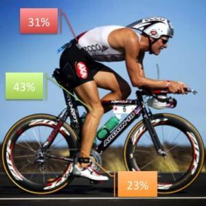 osteon triatlon lesiones frecuentes
