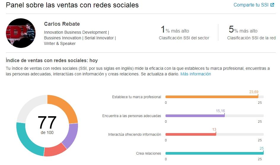 Linkedin Social Selling Index de Carlos Rebate