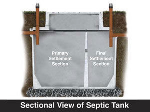 Common Septic Tank Problems and Solutions