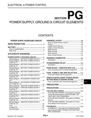 2011 Nissan 370Z  Power Supply, Ground & Circuit Elements