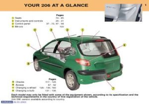 2003 Peugeot 206 SW  Owner's Manual  PDF (171 Pages)