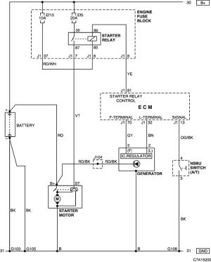 Chevrolet Captiva Electrical Wiring Diagrams | Carmanualshub