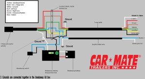 Technical Support | Car Mate Trailers, Inc