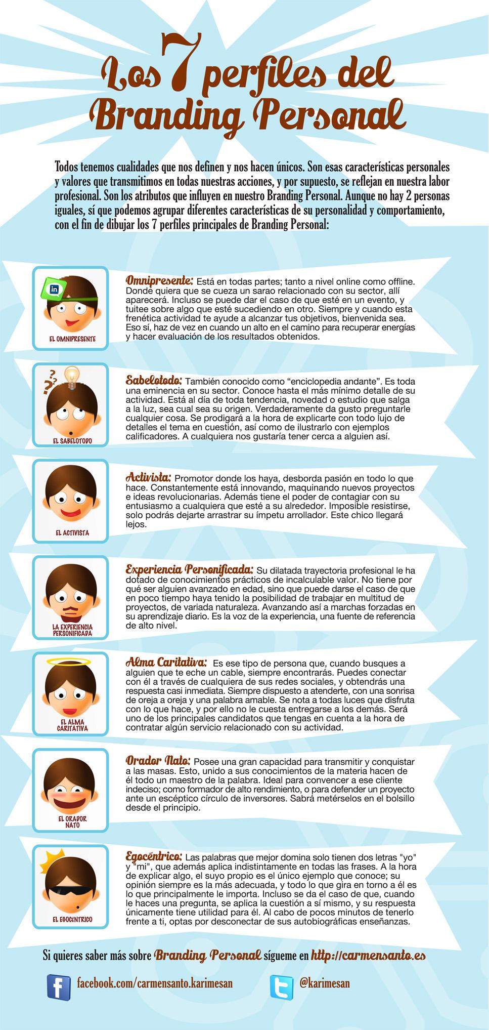 caretos-branding-infografia.jpg