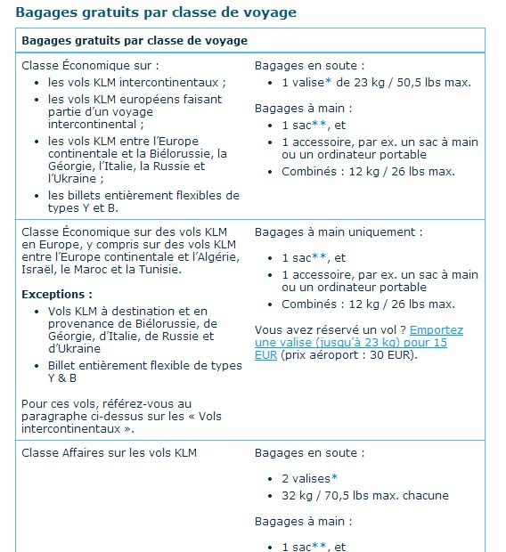 http://www.klm.com/travel/fr_fr/prepare_for_travel/baggage/baggage_allowance/index.htm