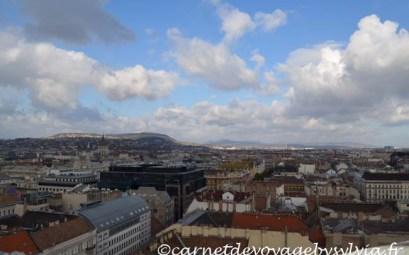 Organiser son voyage à Budapest