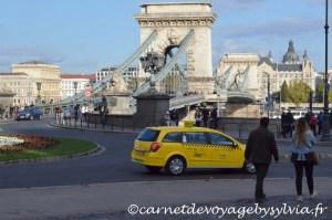 Que faire à Budapest un dimanche ?