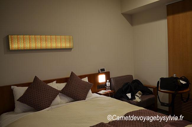 Où dormir à Kyoto ?