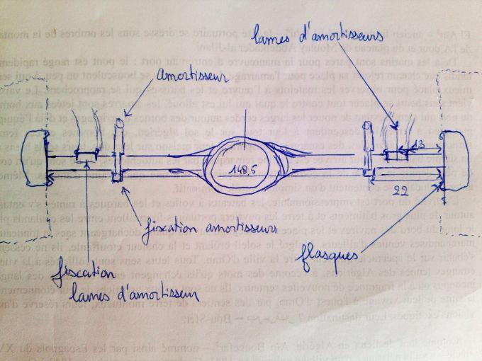 Schéma mécanique