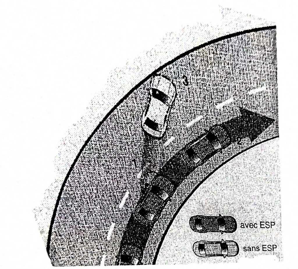 image-representation-freinage-sur-une-roue-2