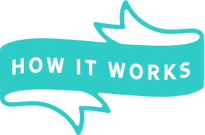 how it works graphic