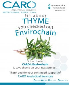 It's about THYME you checked out CARO's Envirochain