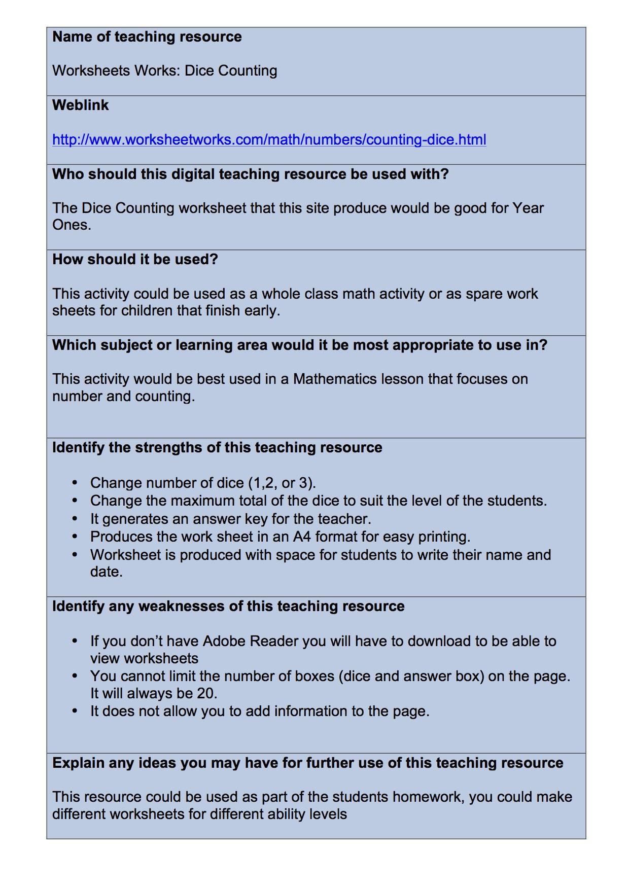Teaching In A Digital World A Topnotch Wordpress Site