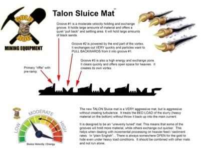 Talon Mat -The Gold Hog