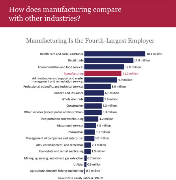 manufacturing_2014_print-2