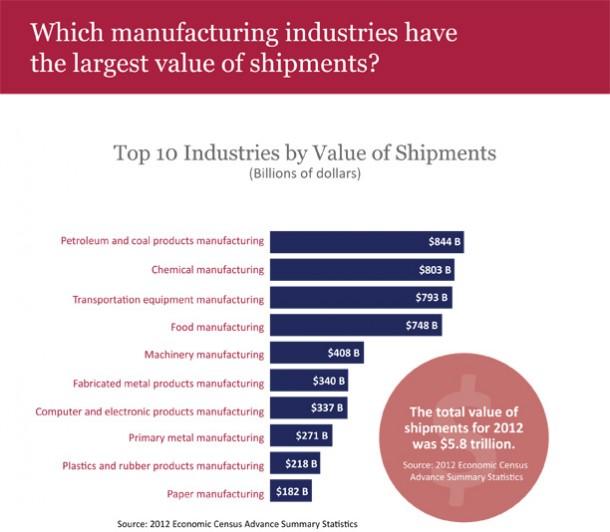 manufacturing_2014_print-7