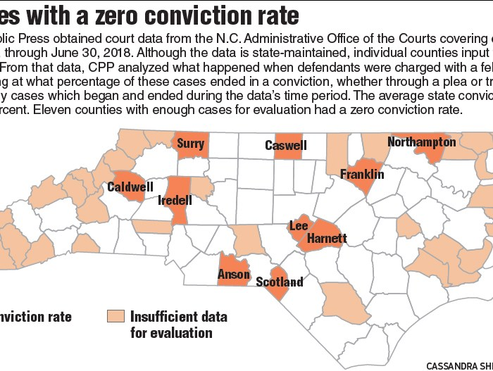 NC county conviction rates