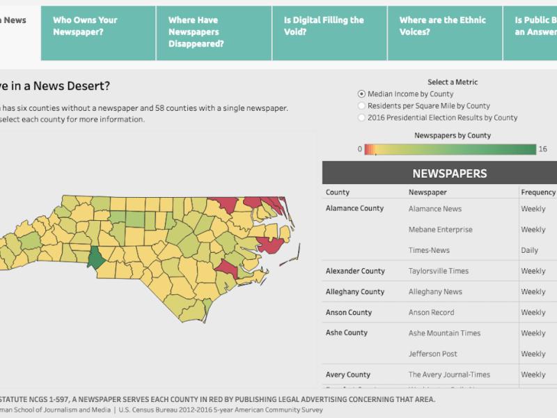News deserts in North Carolina