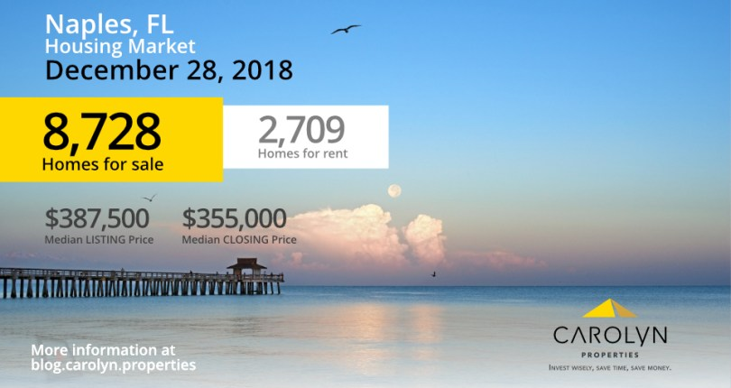 Naples, FL Housing Market as seen in realtor.com—December 28, 2018