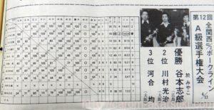 S550515ビリヤード新聞谷本全関西優勝