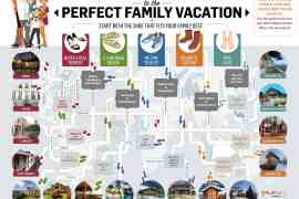 planning family vacation