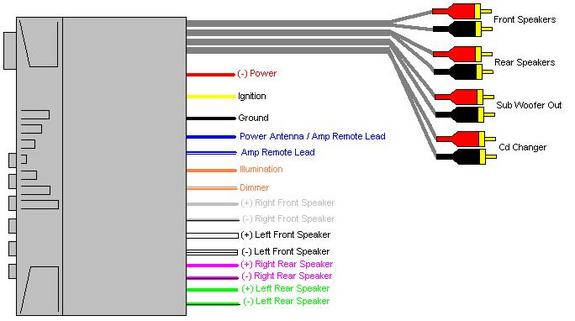 sony car wiring diagram  stereo wiring diagram land rover