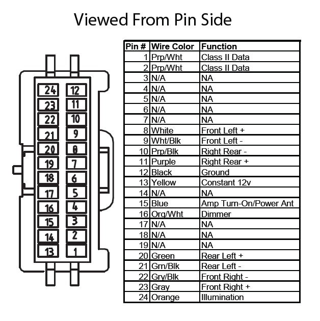 gm stereo wiring diagram  wiring diagram cycleoption