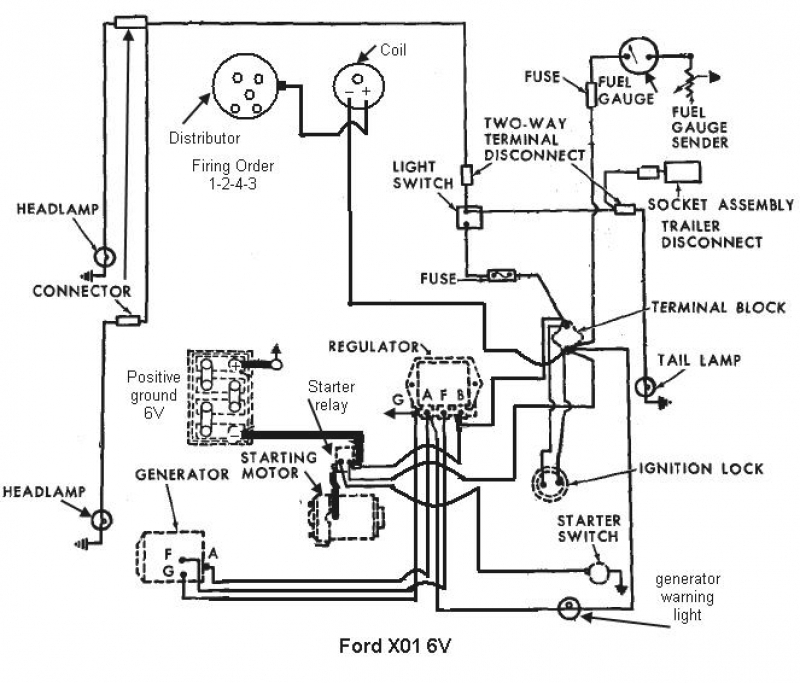 8n Ford Tractor 12 Volt Wiring Diagram Turcolea