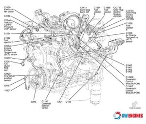 1992 Ford F150 Parts Diagram | Automotive Parts Diagram Images